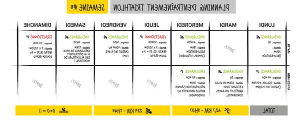Carte du tour de france cycliste 2020 | Top5